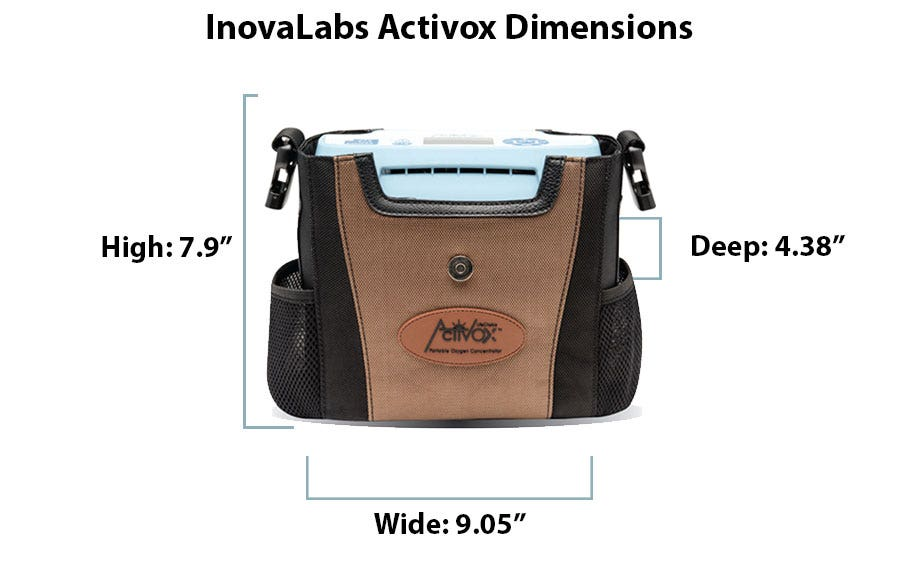 What are the Dimensions of the Inovalabs Activox?