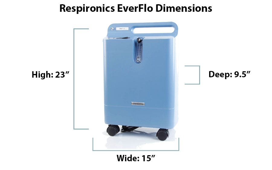 What are the Dimensions of the Respironics EverFlo?