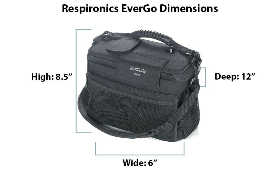 What are the Dimensions of the Respironics EverGo?