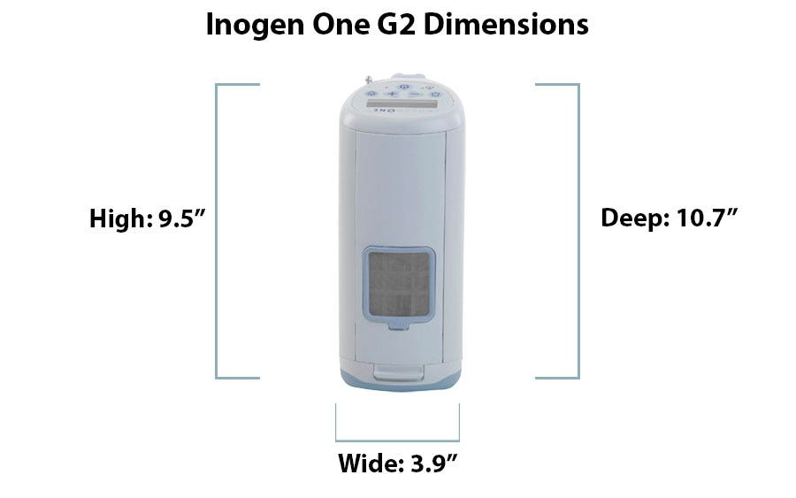 What are the Dimensions of the Inogen One G2?