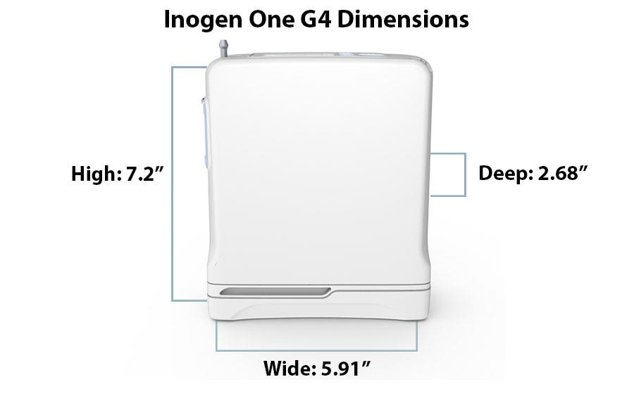 What are the Dimensions of the Inogen One G4?