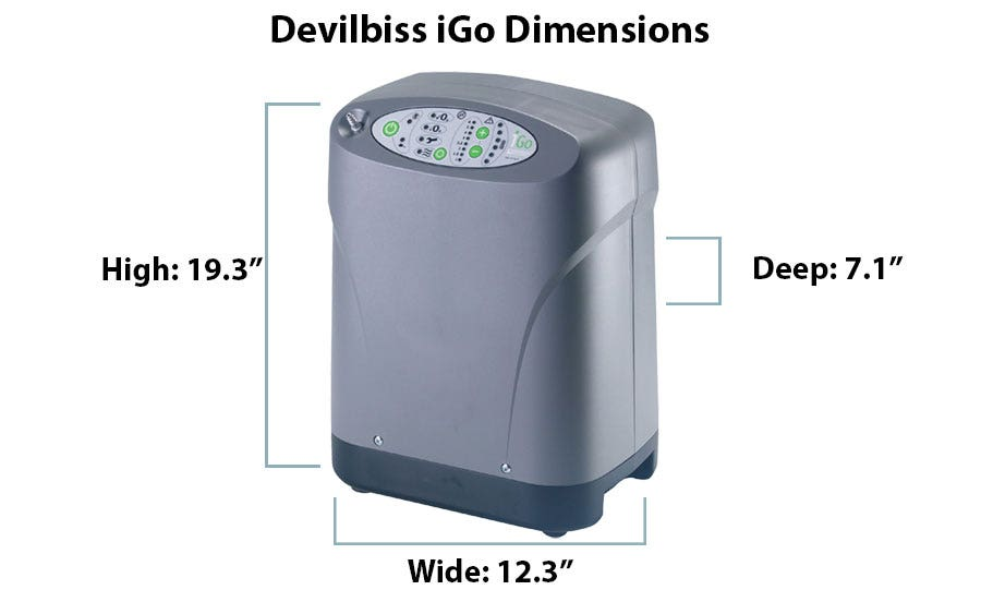 What are the Dimensions of the Devilbiss iGo