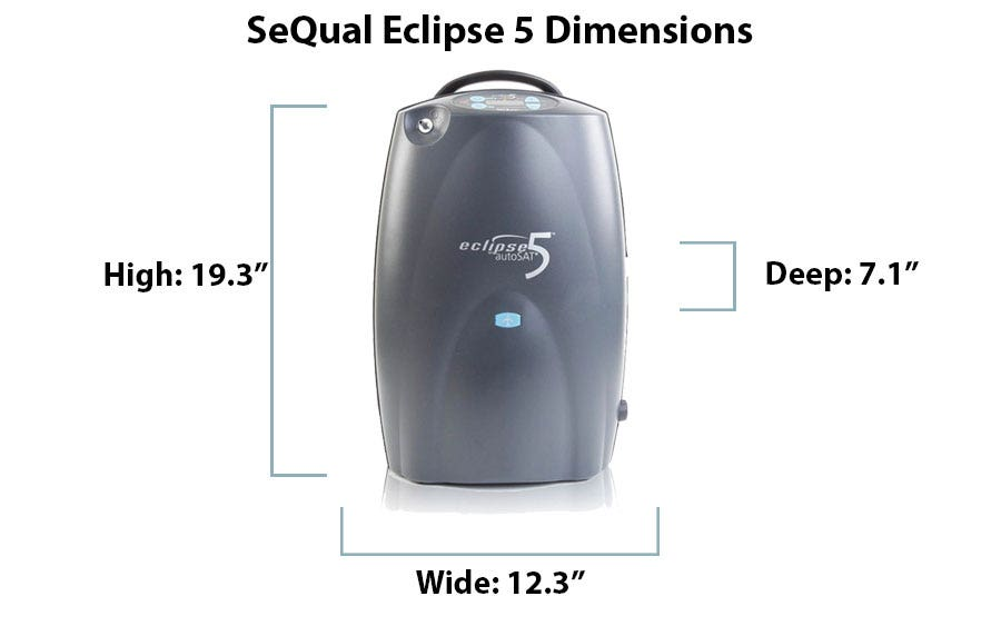 What are the Dimensions of the SeQual Eclipse 5?