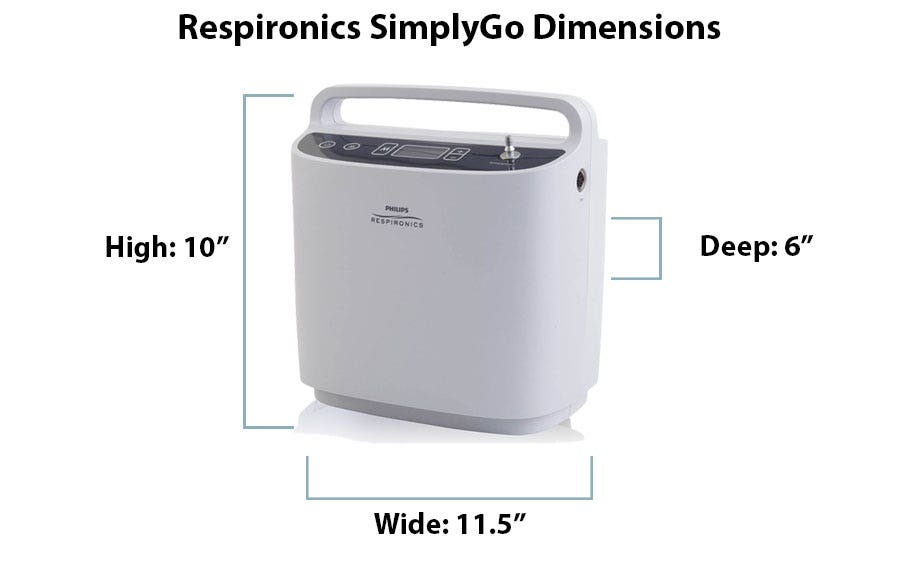 What are the Dimensions of the Respironics SimplyGo?