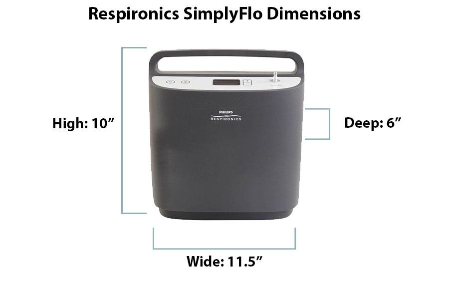 What are the Dimensions of the Respironics SimplyFlo?