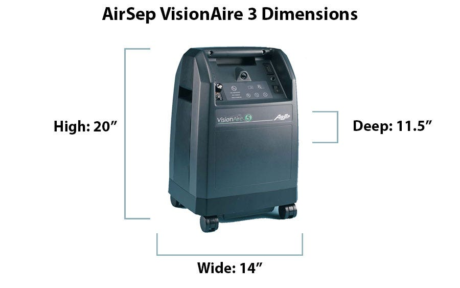 What are the Dimensions of the AirSep VisionAire 3?