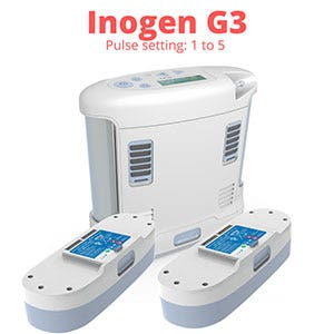 2021 Inogen One G3 Sale