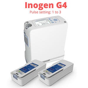2021 Inogen One G4 Sale