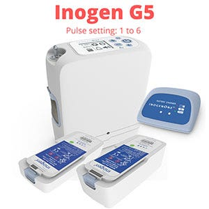 2021 Inogen One G5 Sale