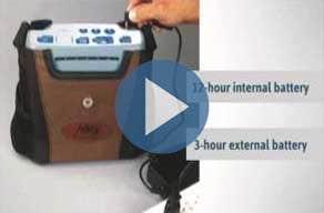 Inova Labs Lifechoice ActivOx Introduction Video