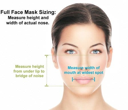 CPAP Mask Full Face Sizing Guide