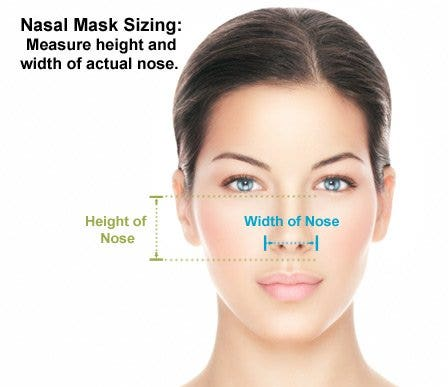 CPAP Nose Mask Sizing Guide